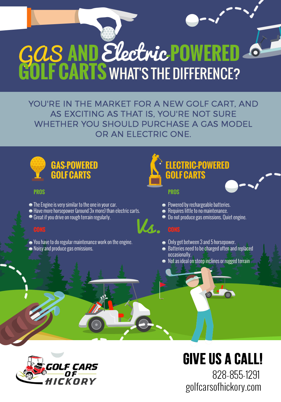 Gas and Electric-Powered Golf Carts: What's the Difference? [infographic]